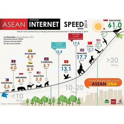 日本は「ツバメ」で、フィリピンは「トカゲ」未満… 格差の大きいアジアのインターネット事情